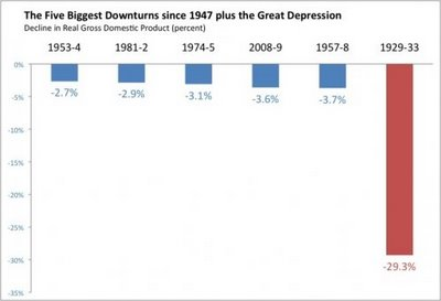 not-the-great-depression1